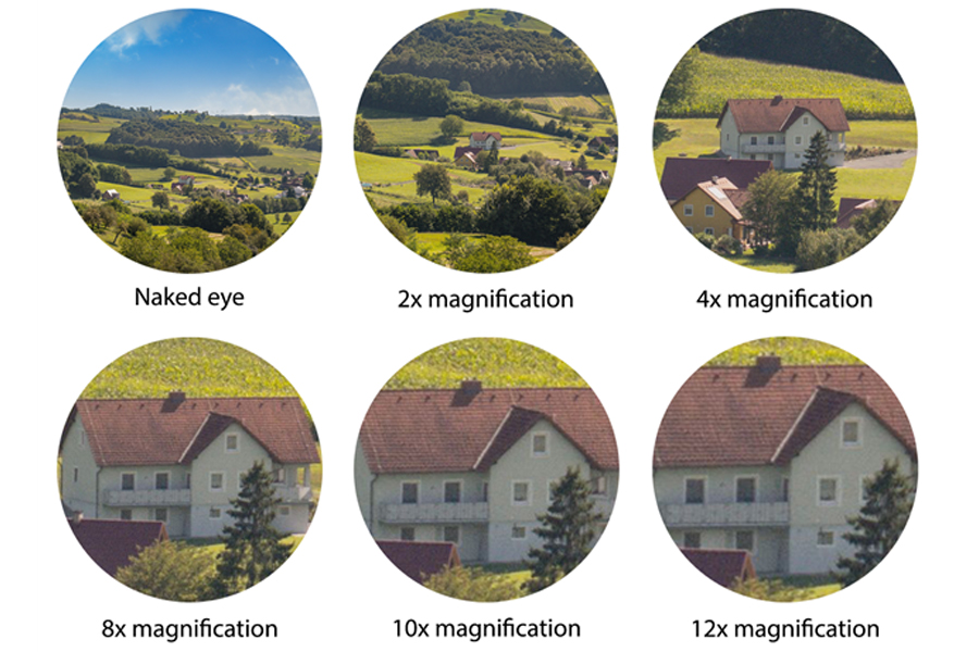 How Binocular Magnification Works